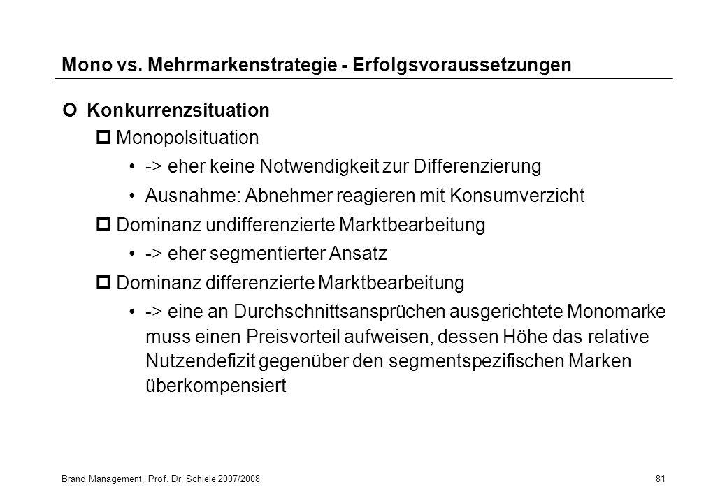 Mono vs. Mehrmarkenstrategie - Erfolgsvoraussetzungen