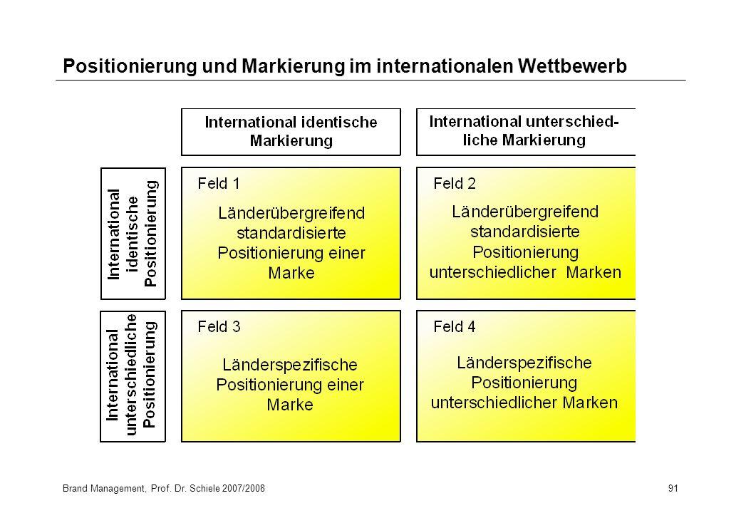 Positionierung und Markierung im internationalen Wettbewerb