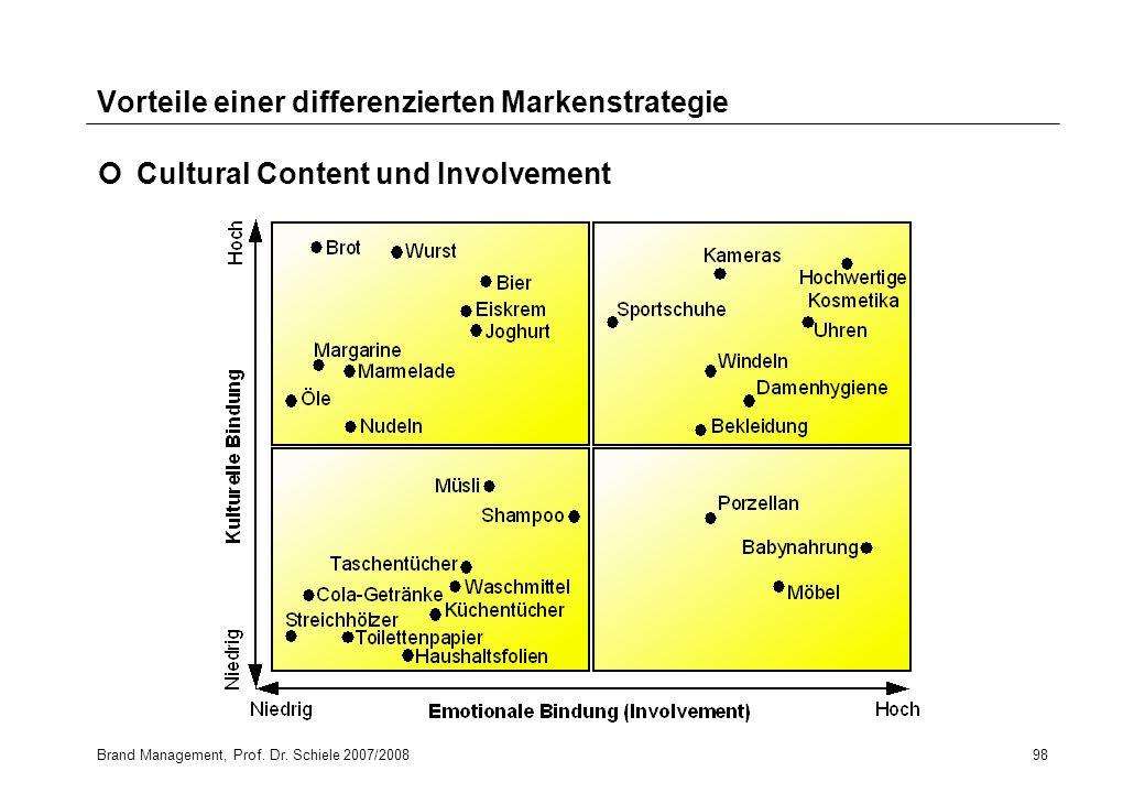 Vorteile einer differenzierten Markenstrategie