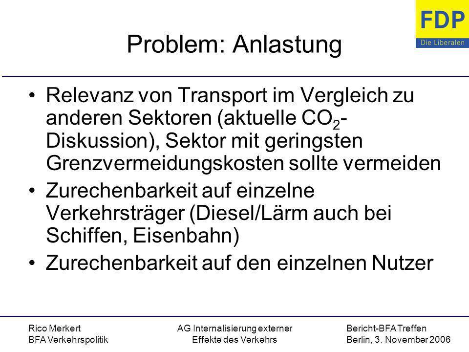AG Internalisierung externer Effekte des Verkehrs