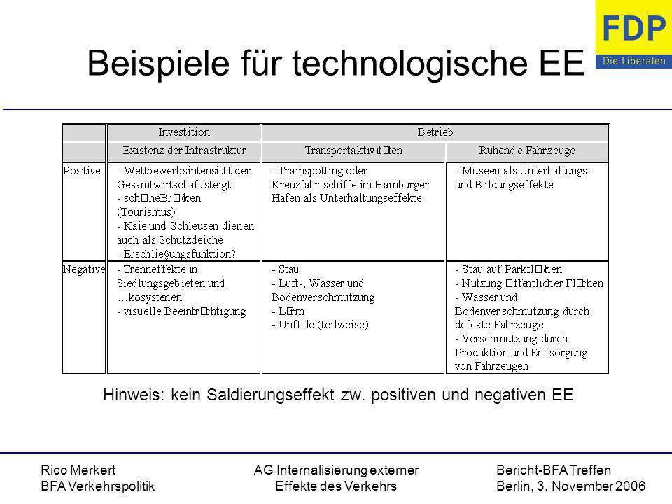Beispiele für technologische EE
