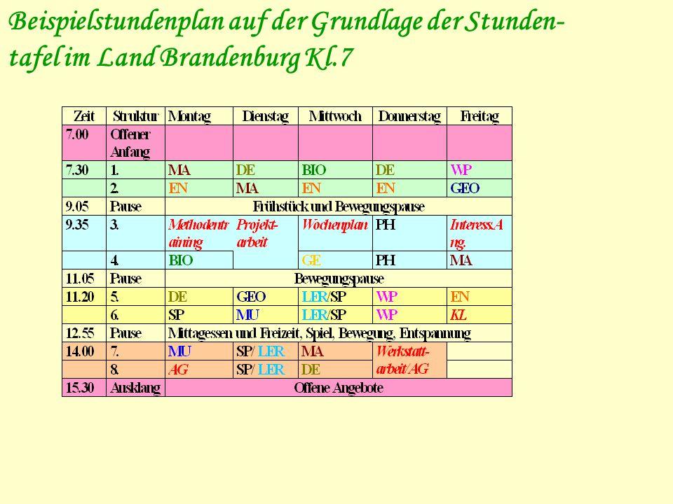 Beispielstundenplan auf der Grundlage der Stunden-