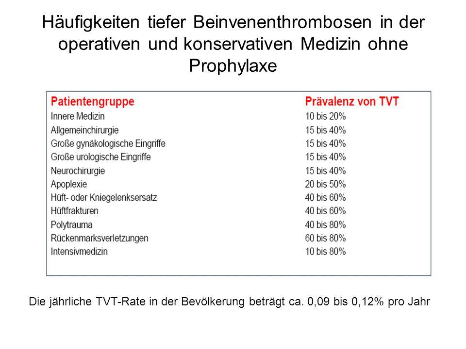Häufigkeiten tiefer Beinvenenthrombosen in der operativen und konservativen Medizin ohne Prophylaxe