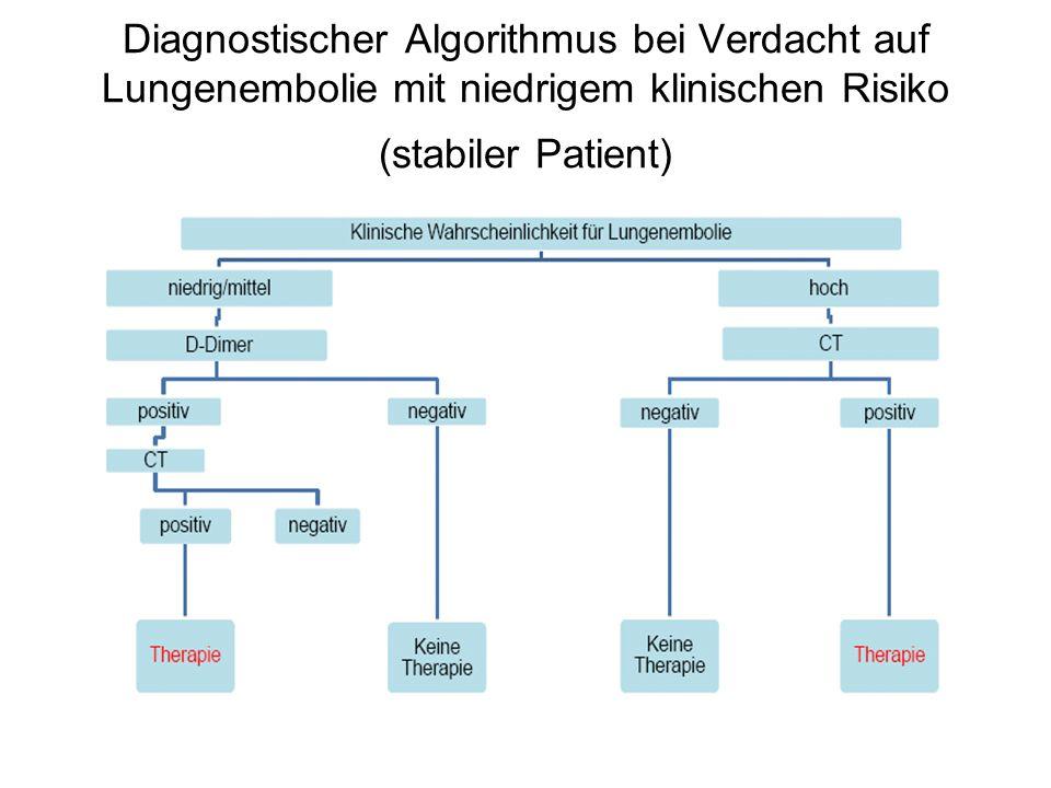 Diagnostischer Algorithmus bei Verdacht auf Lungenembolie mit niedrigem klinischen Risiko (stabiler Patient)