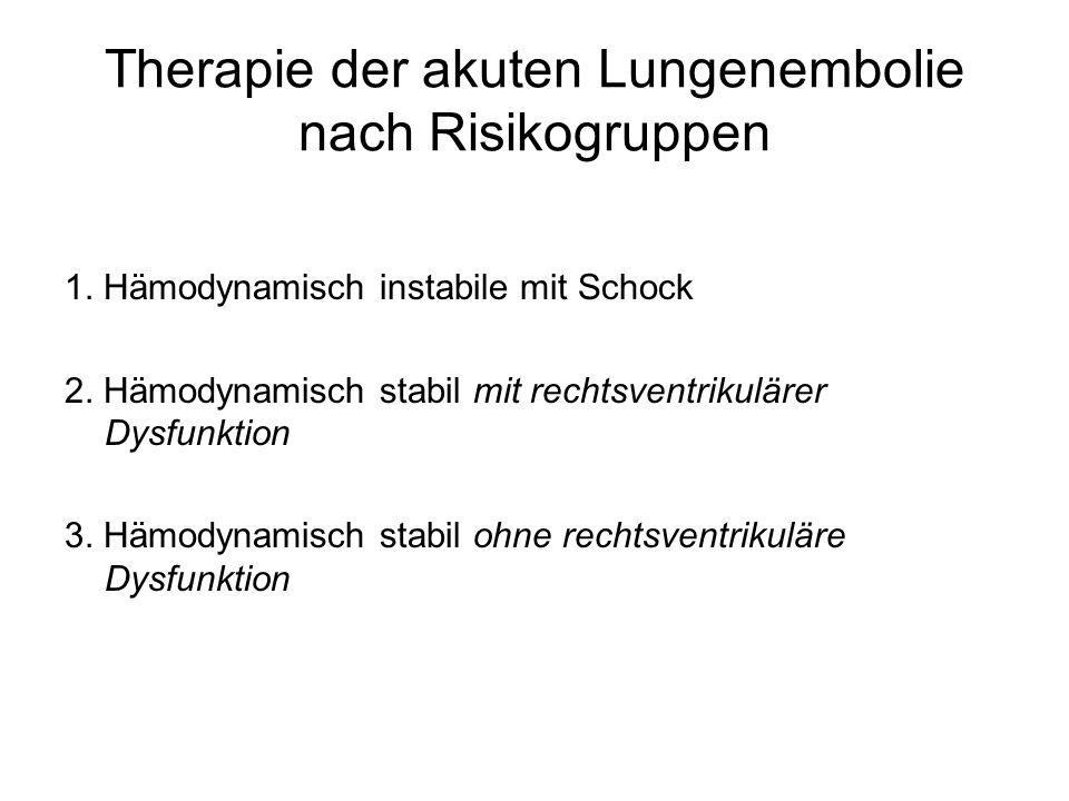 Therapie der akuten Lungenembolie nach Risikogruppen