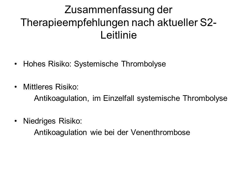 Zusammenfassung der Therapieempfehlungen nach aktueller S2-Leitlinie