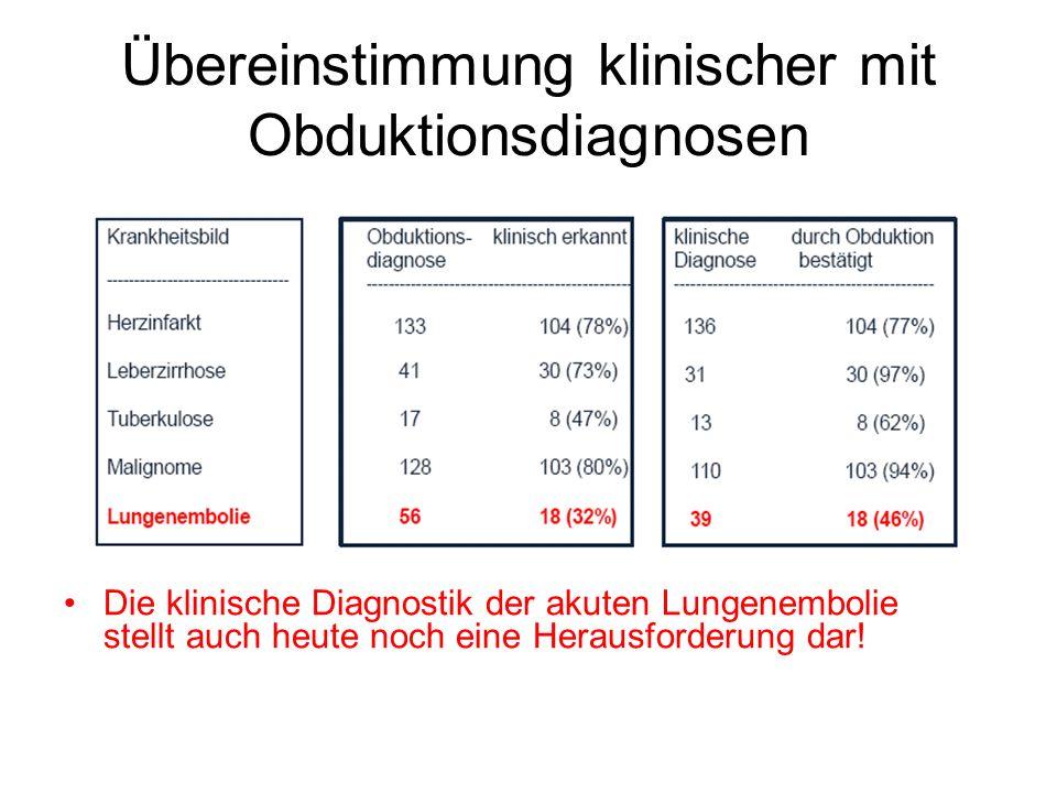 Übereinstimmung klinischer mit Obduktionsdiagnosen