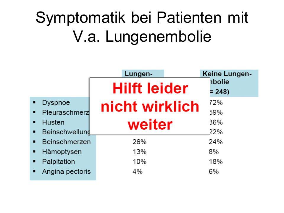 Symptomatik bei Patienten mit V.a. Lungenembolie