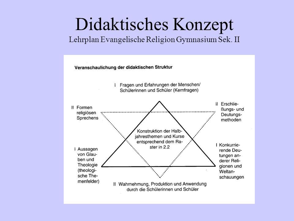 Didaktisches Konzept Lehrplan Evangelische Religion Gymnasium Sek. II