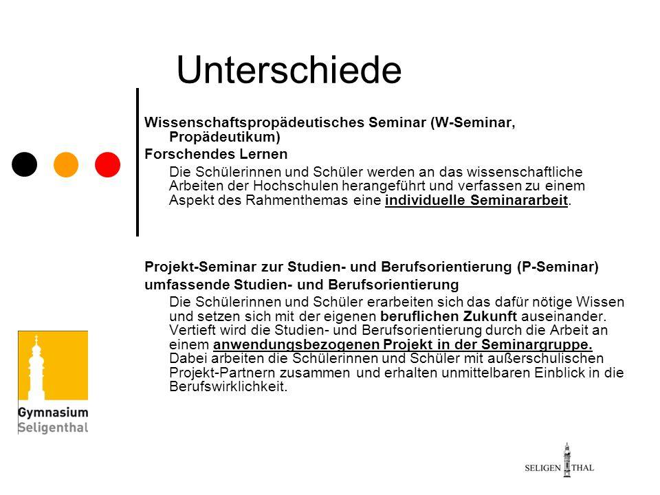 Unterschiede Wissenschaftspropädeutisches Seminar (W-Seminar, Propädeutikum) Forschendes Lernen.