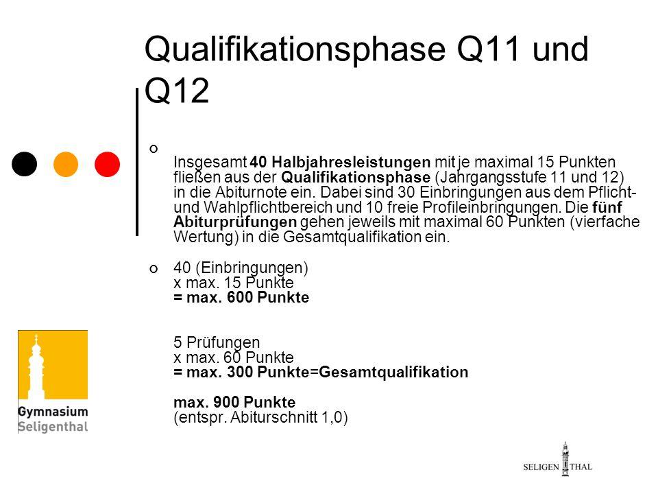 Qualifikationsphase Q11 und Q12