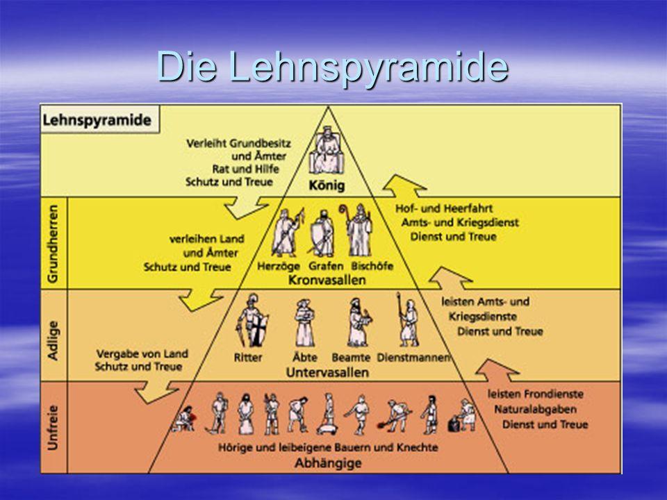 Die Lehnspyramide