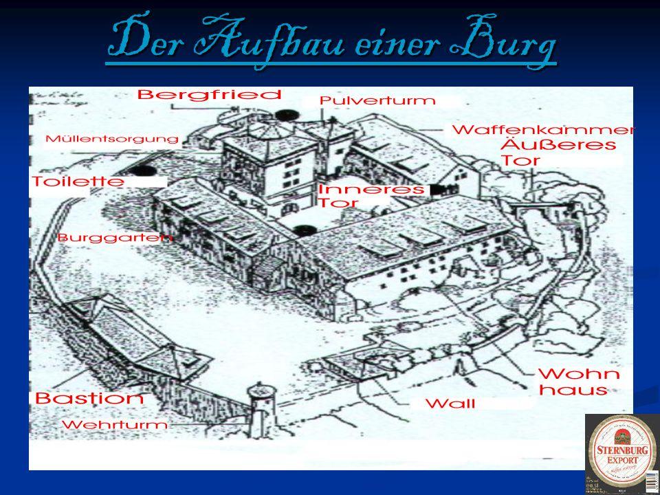 Der Aufbau einer Burg