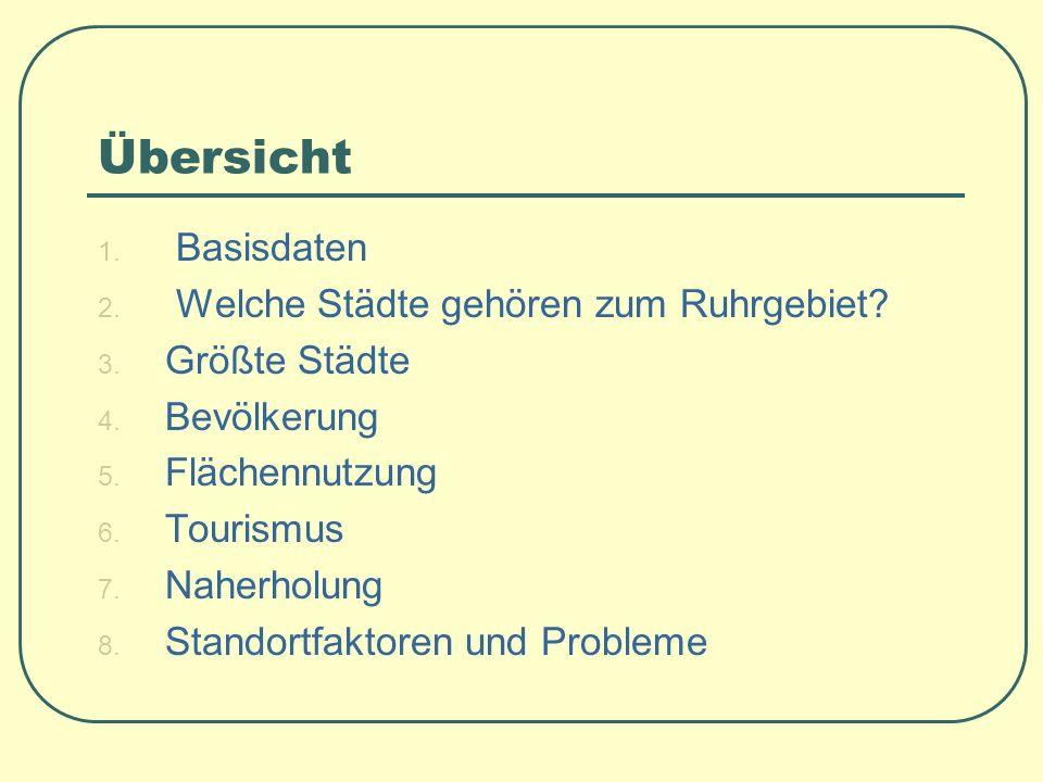 Übersicht Basisdaten Welche Städte gehören zum Ruhrgebiet