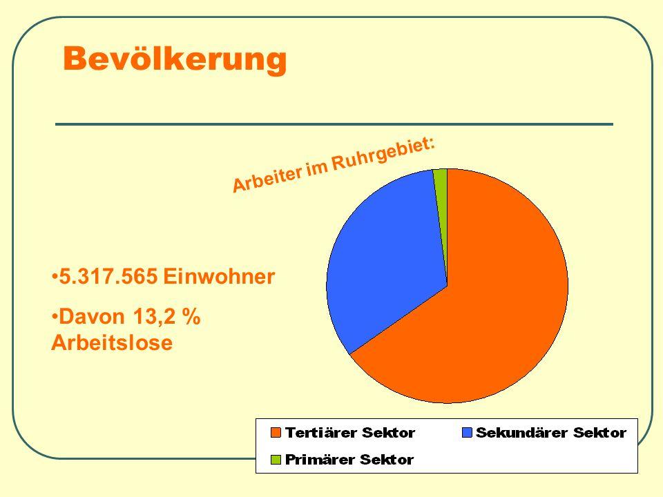 Bevölkerung 5.317.565 Einwohner Davon 13,2 % Arbeitslose