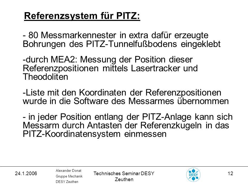 Referenzsystem für PITZ:
