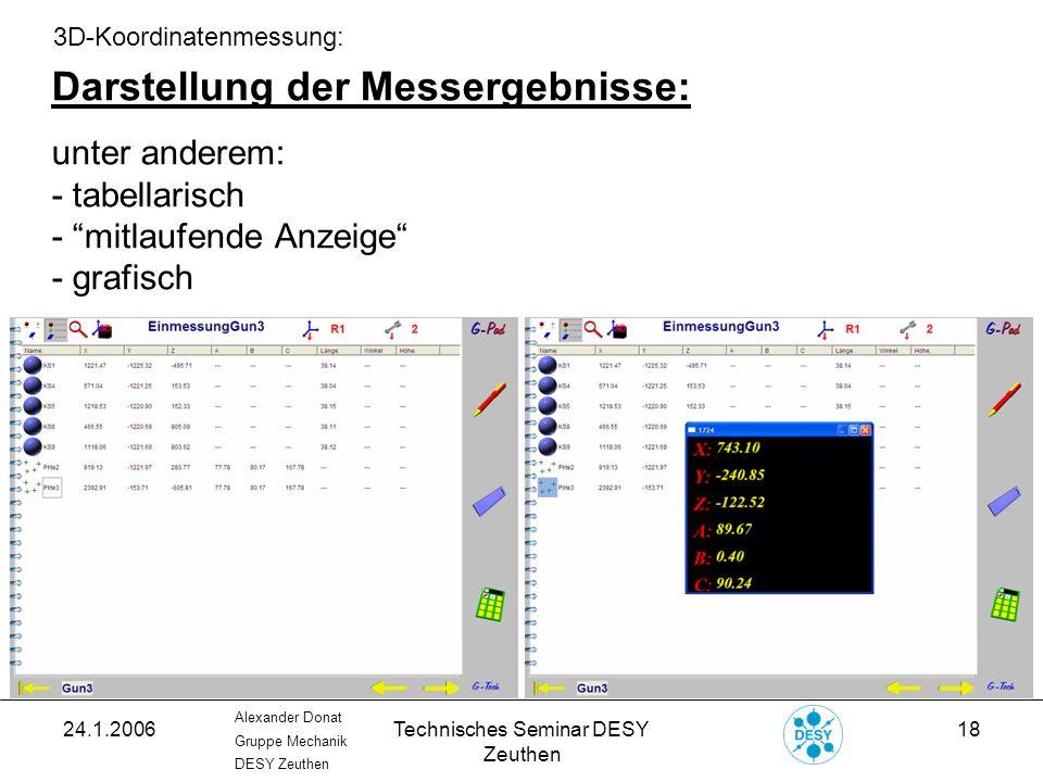 Technisches Seminar DESY Zeuthen