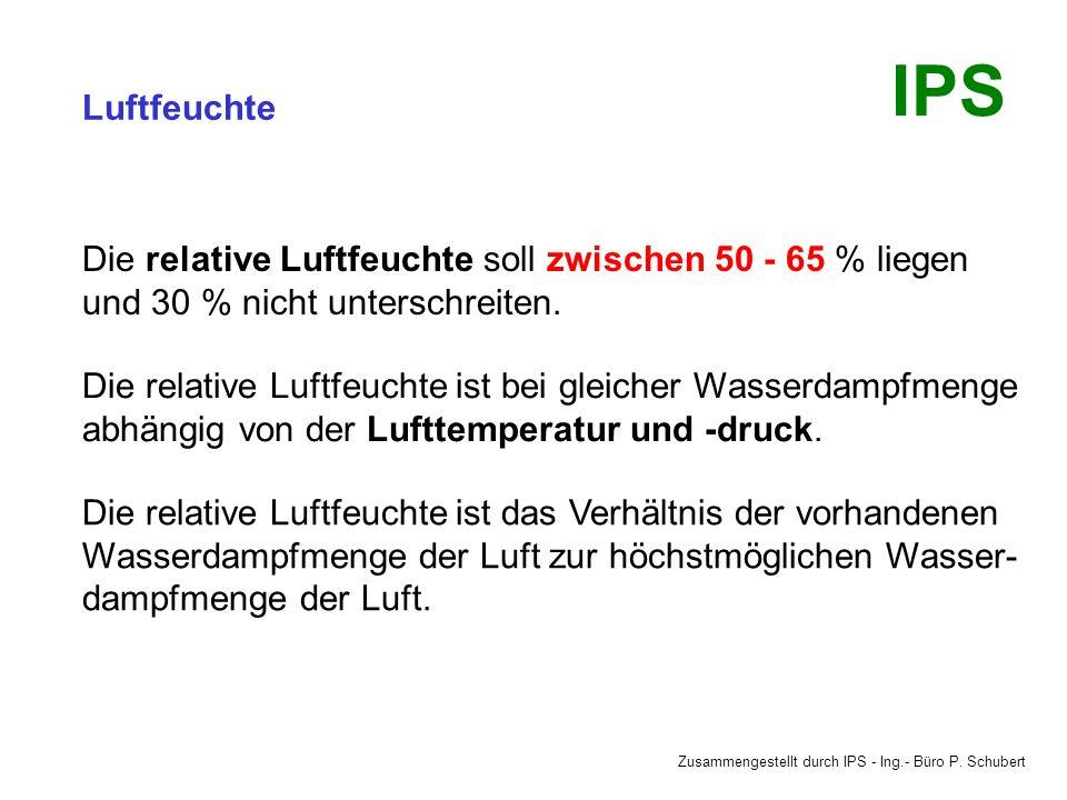 Luftfeuchte Die relative Luftfeuchte soll zwischen 50 - 65 % liegen und 30 % nicht unterschreiten.