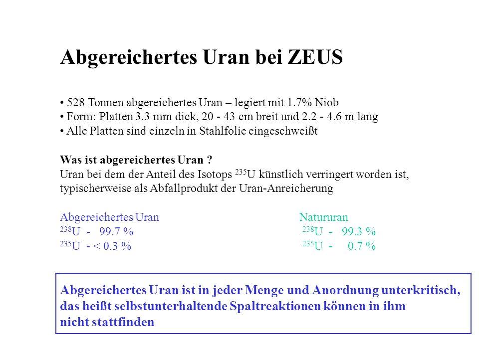 Abgereichertes Uran bei ZEUS