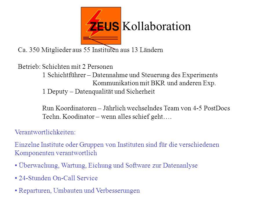 ZEUS Kollaboration Ca. 350 Mitglieder aus 55 Instituten aus 13 Ländern