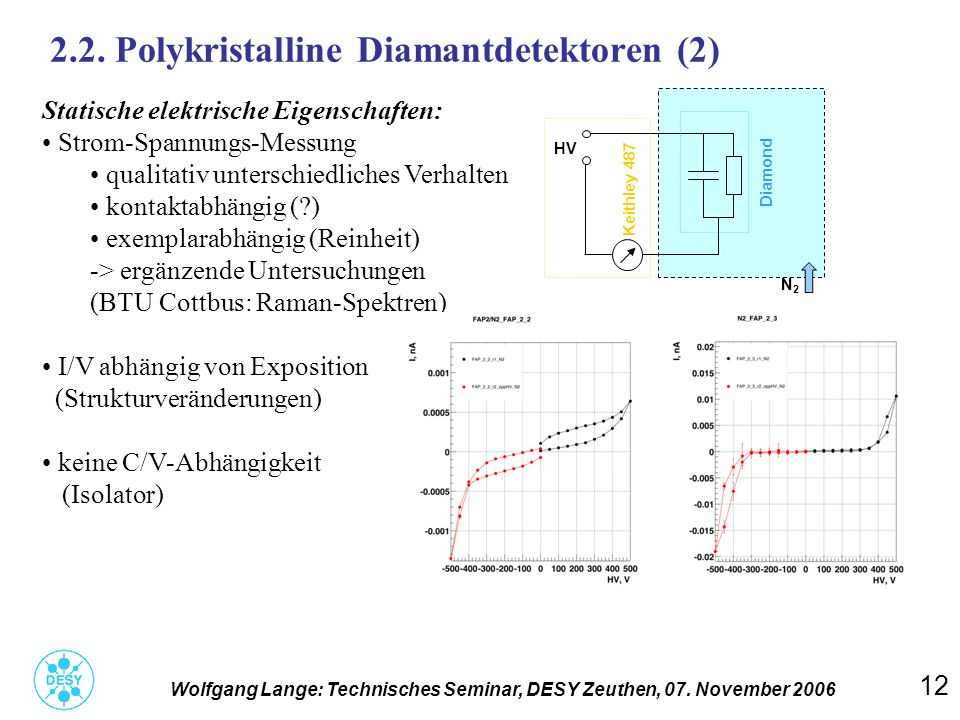 2.2. Polykristalline Diamantdetektoren (2)