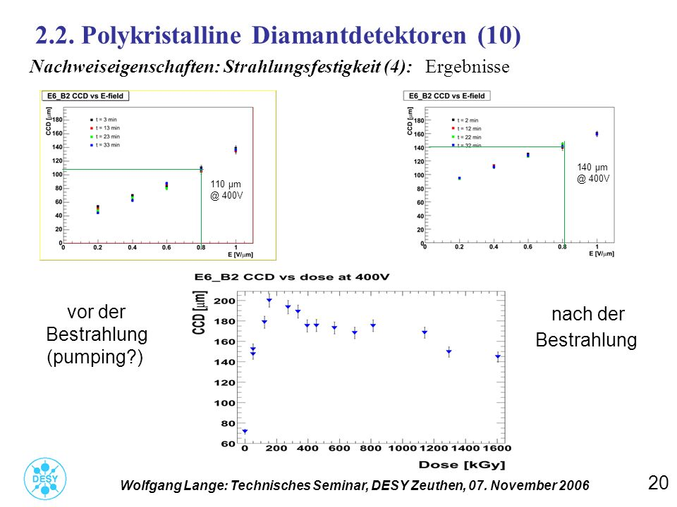 2.2. Polykristalline Diamantdetektoren (10)