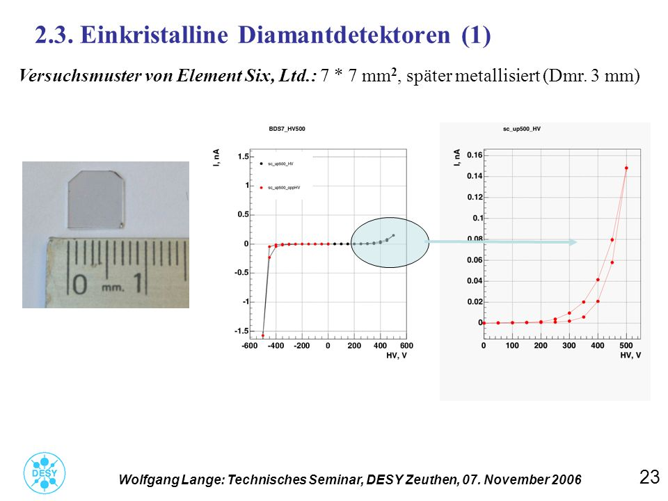 2.3. Einkristalline Diamantdetektoren (1)
