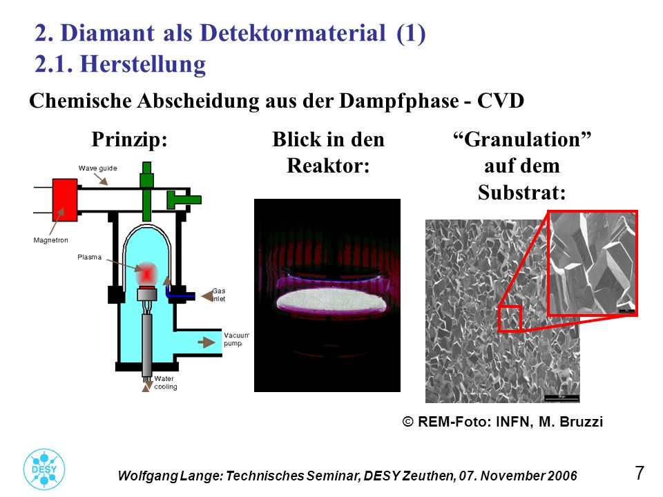 2. Diamant als Detektormaterial (1) 2.1. Herstellung
