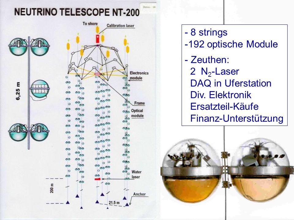 - 8 strings 192 optische Module. Zeuthen: 2 N2-Laser. DAQ in Uferstation. Div. Elektronik. Ersatzteil-Käufe.