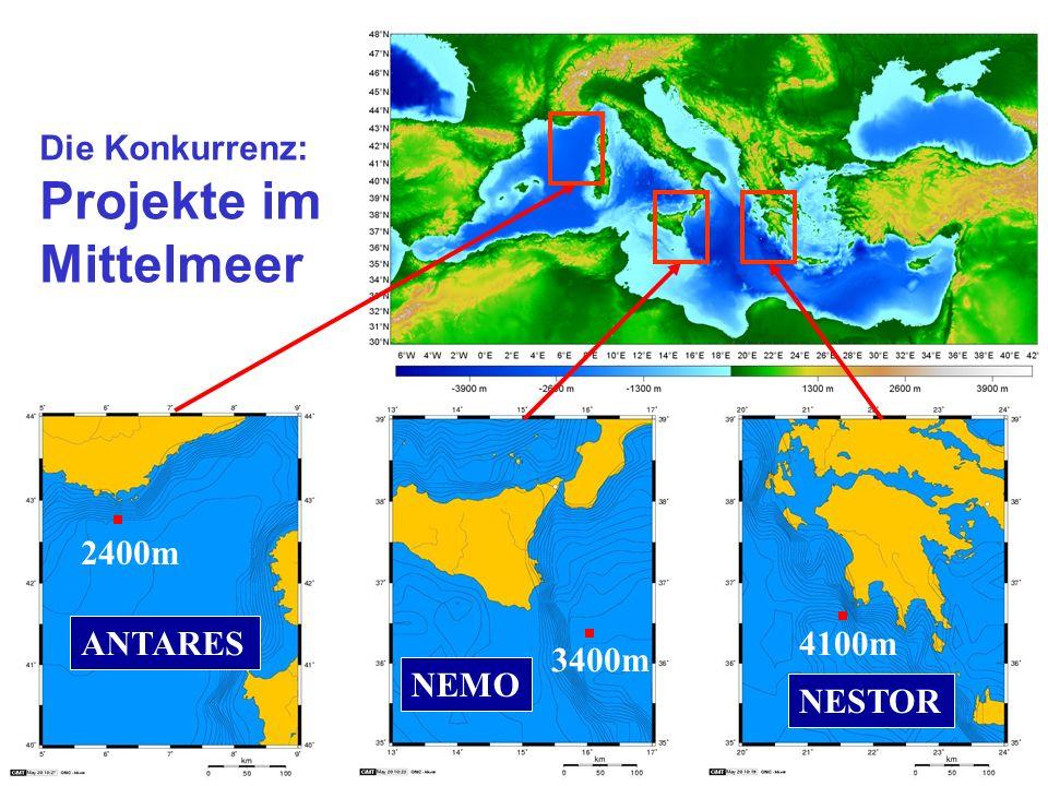 Projekte im Mittelmeer Die Konkurrenz: 2400m ANTARES 4100m 3400m NEMO