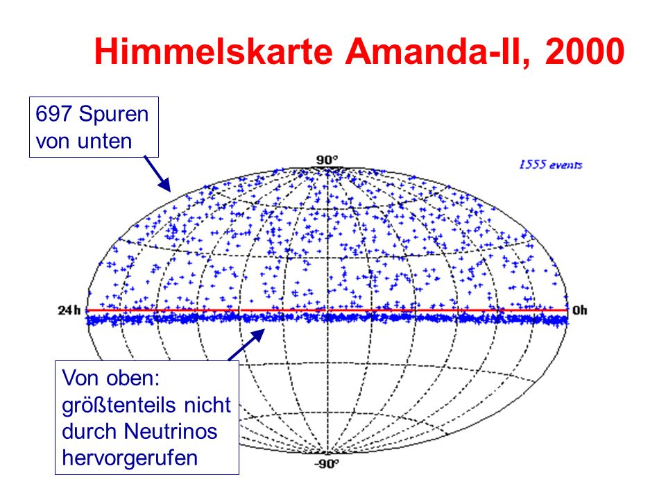 Himmelskarte Amanda-II, 2000