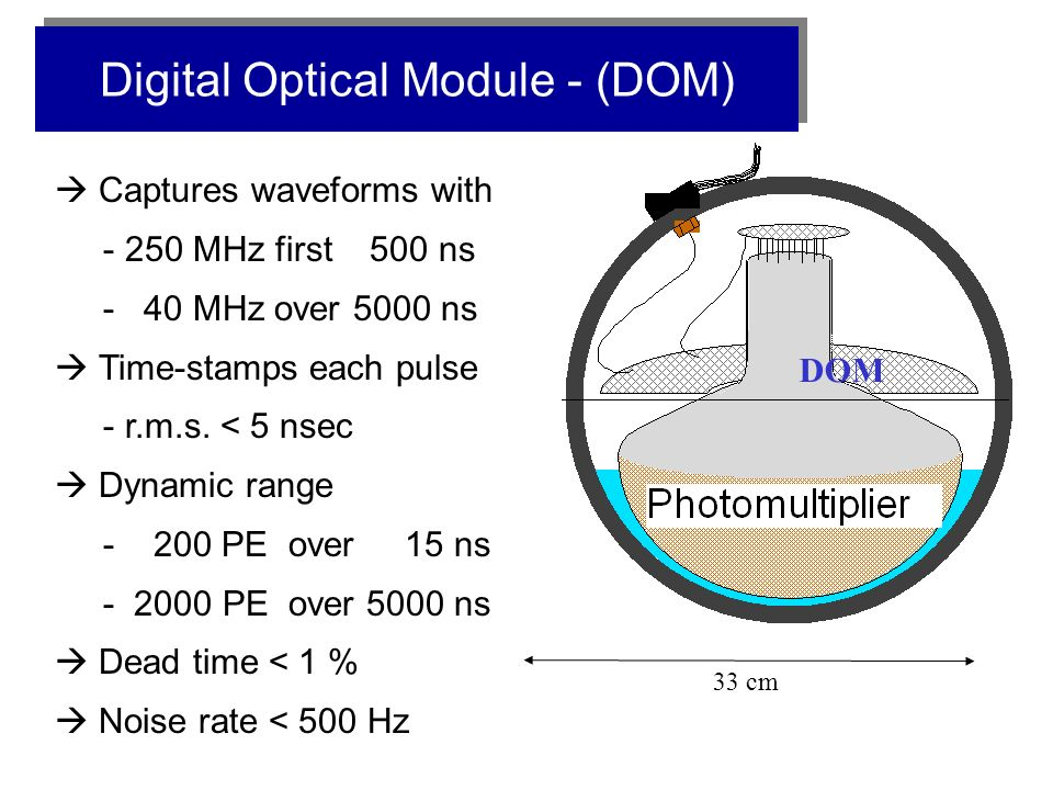 Digital Optical Module - (DOM)