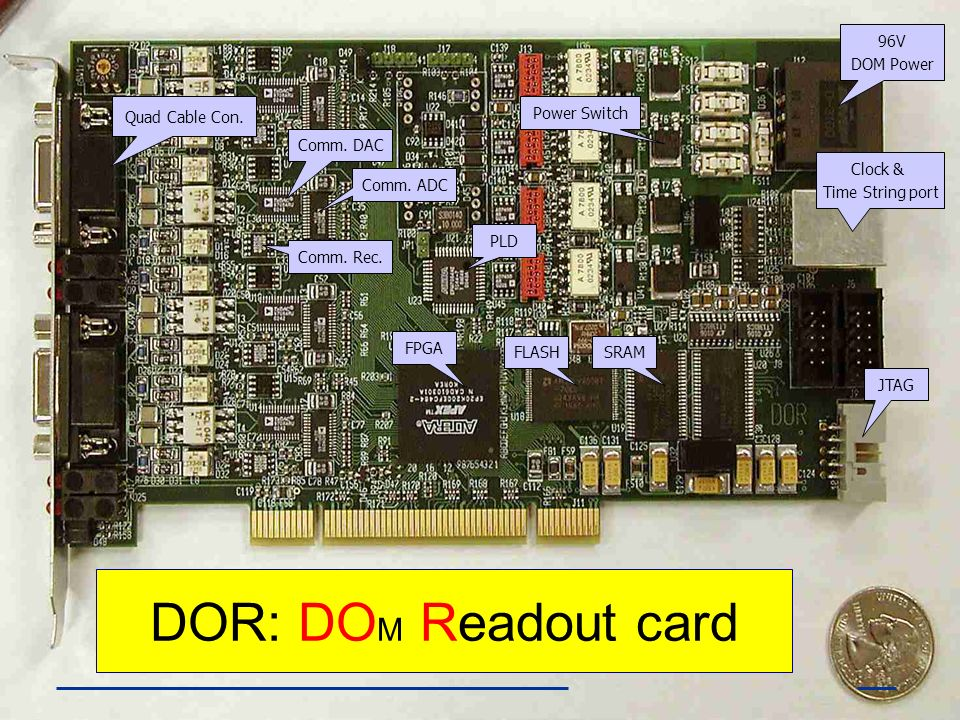 DOR: DOM Readout card 96V DOM Power Quad Cable Con. Power Switch