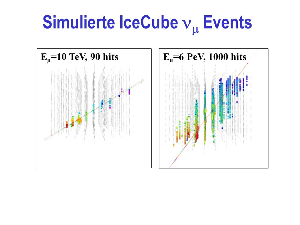 Simulierte IceCube  Events