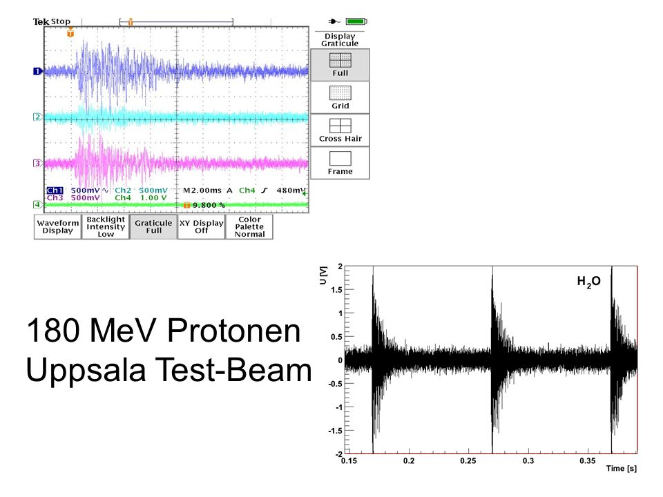 180 MeV Protonen Uppsala Test-Beam
