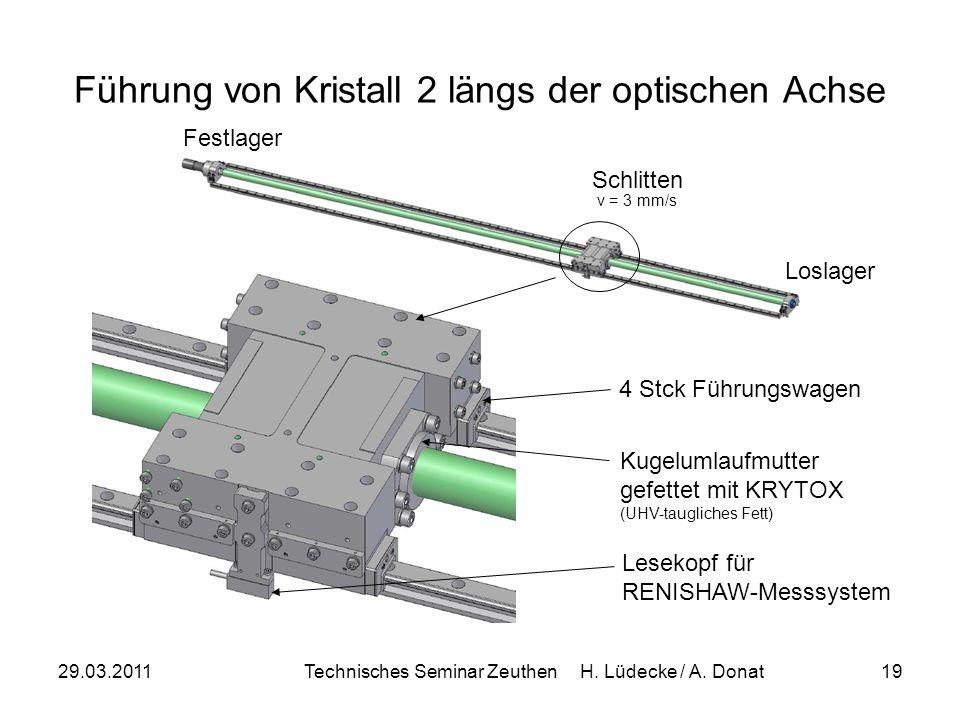 Führung von Kristall 2 längs der optischen Achse
