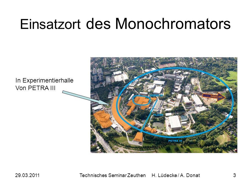 Einsatzort des Monochromators