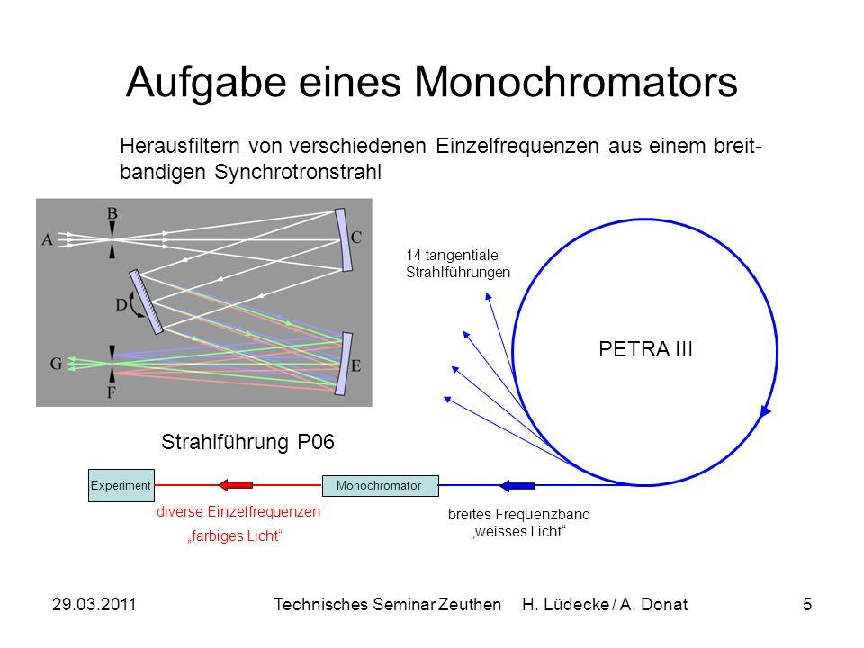Aufgabe eines Monochromators