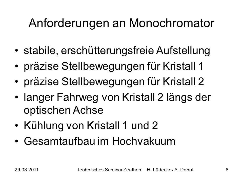 Anforderungen an Monochromator