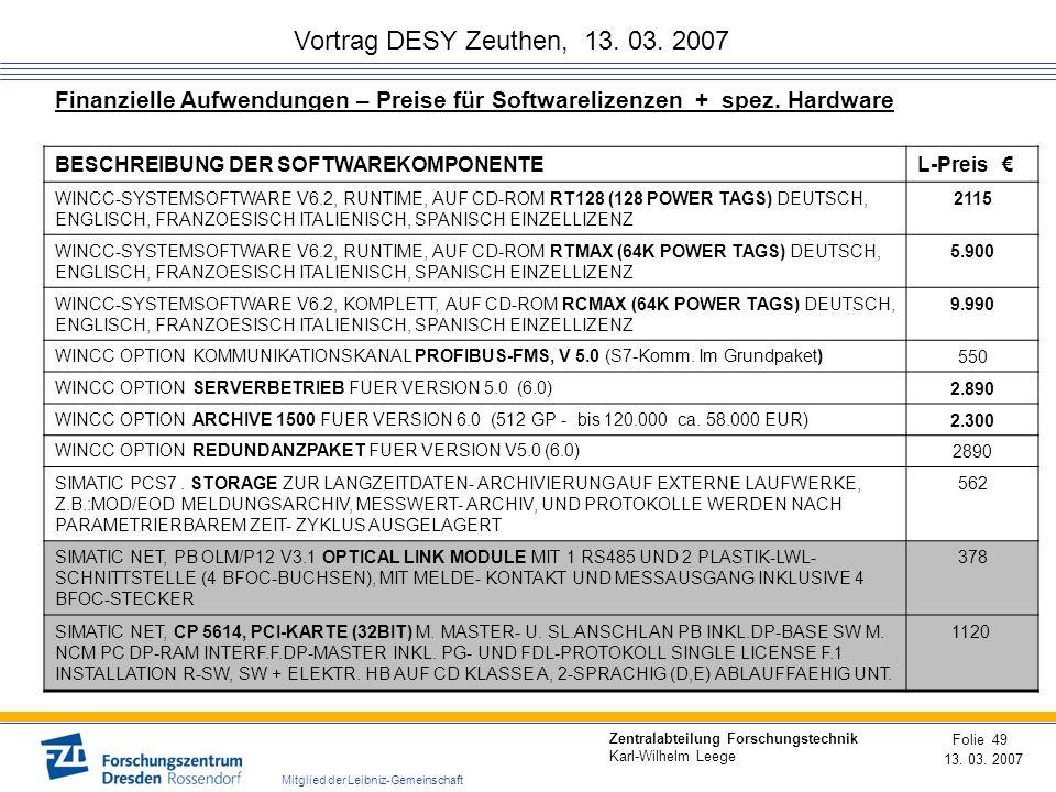 Vortrag DESY Zeuthen, 13. 03. 2007 Finanzielle Aufwendungen – Preise für Softwarelizenzen + spez. Hardware.