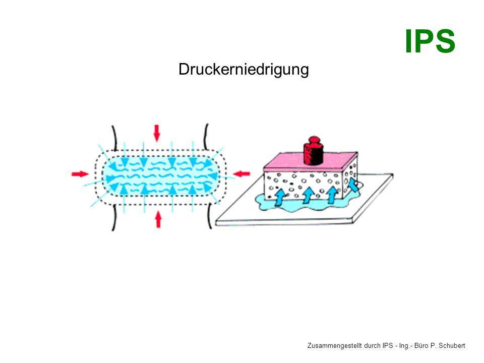 IPS Druckerniedrigung
