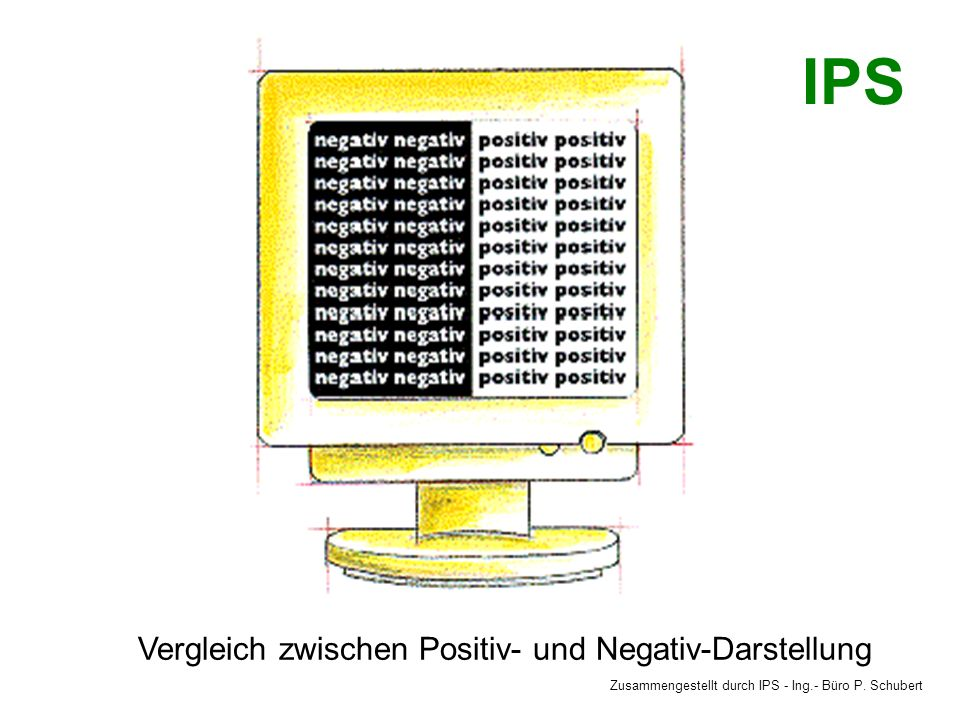 IPS Vergleich zwischen Positiv- und Negativ-Darstellung