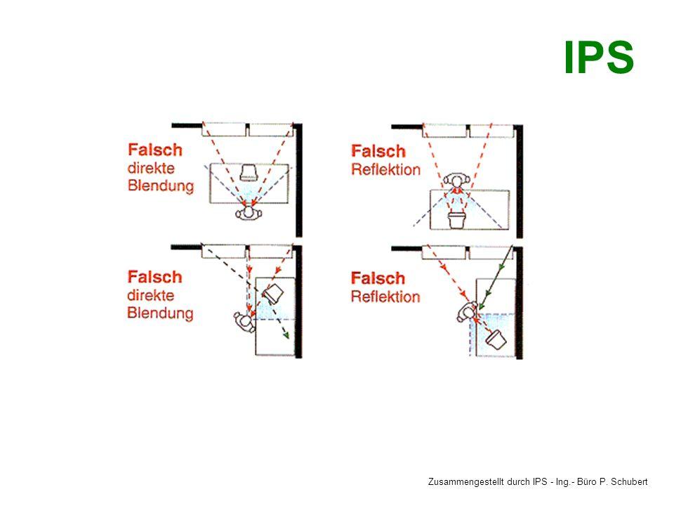 Zusammengestellt durch IPS - Ing.- Büro P. Schubert