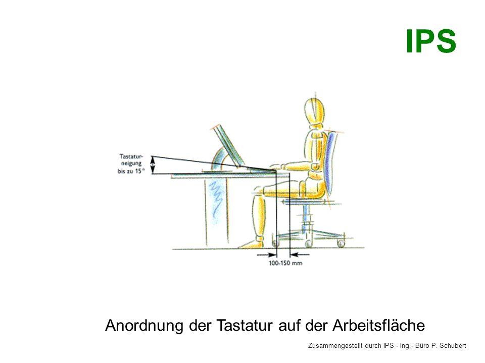 IPS Anordnung der Tastatur auf der Arbeitsfläche
