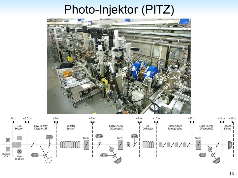 Photo-Injektor (PITZ)