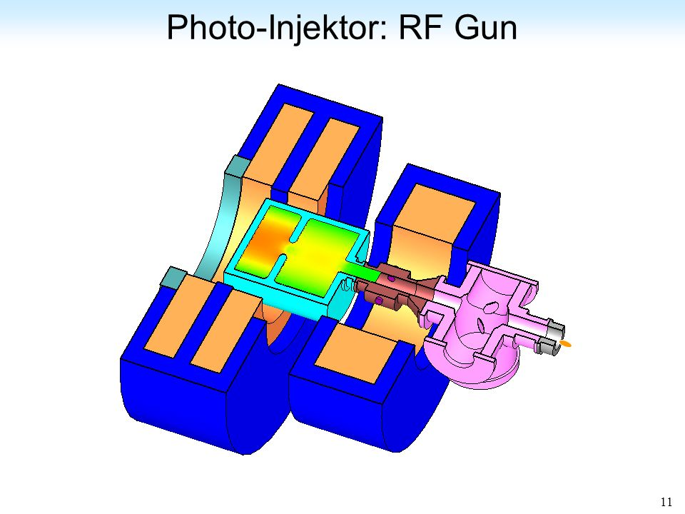Photo-Injektor: RF Gun