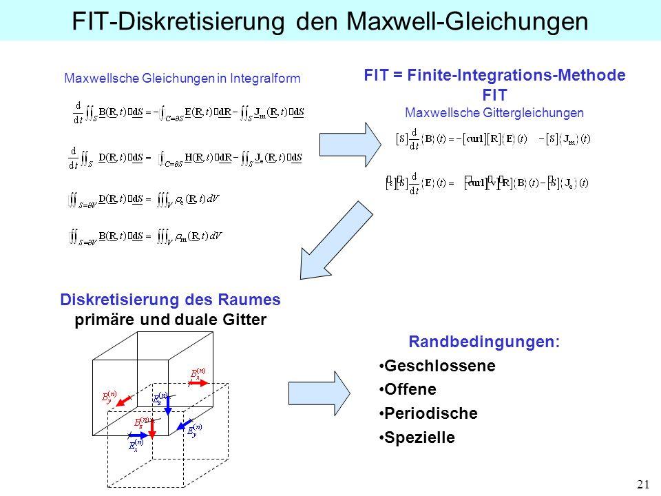 FIT-Diskretisierung den Maxwell-Gleichungen