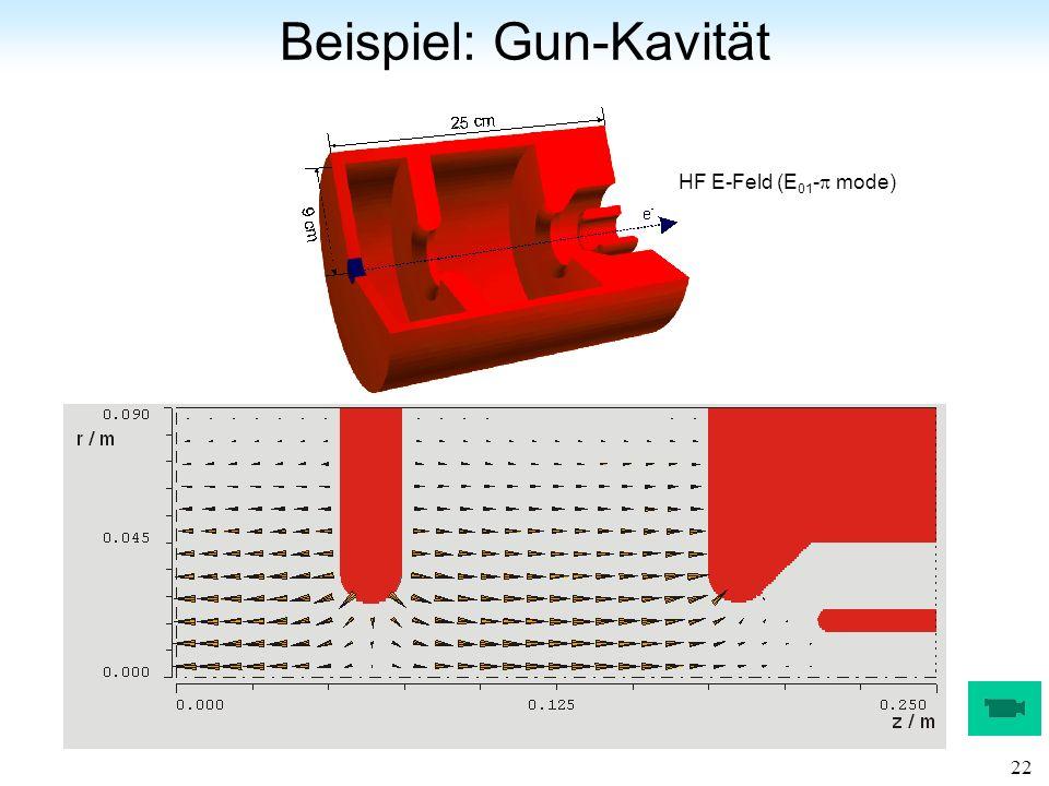Beispiel: Gun-Kavität