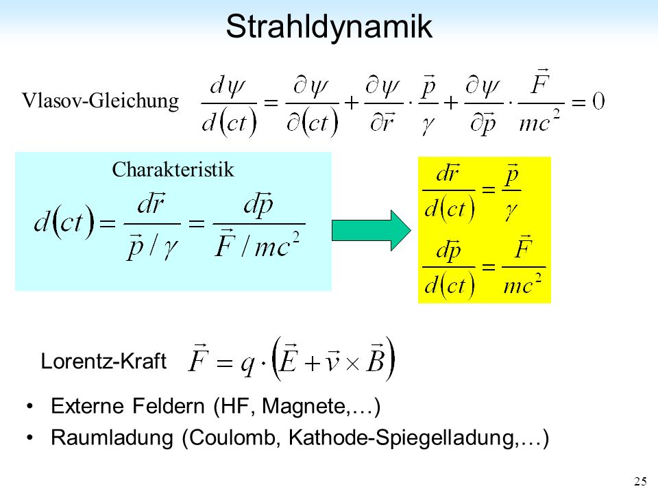 Strahldynamik Vlasov-Gleichung Charakteristik Lorentz-Kraft