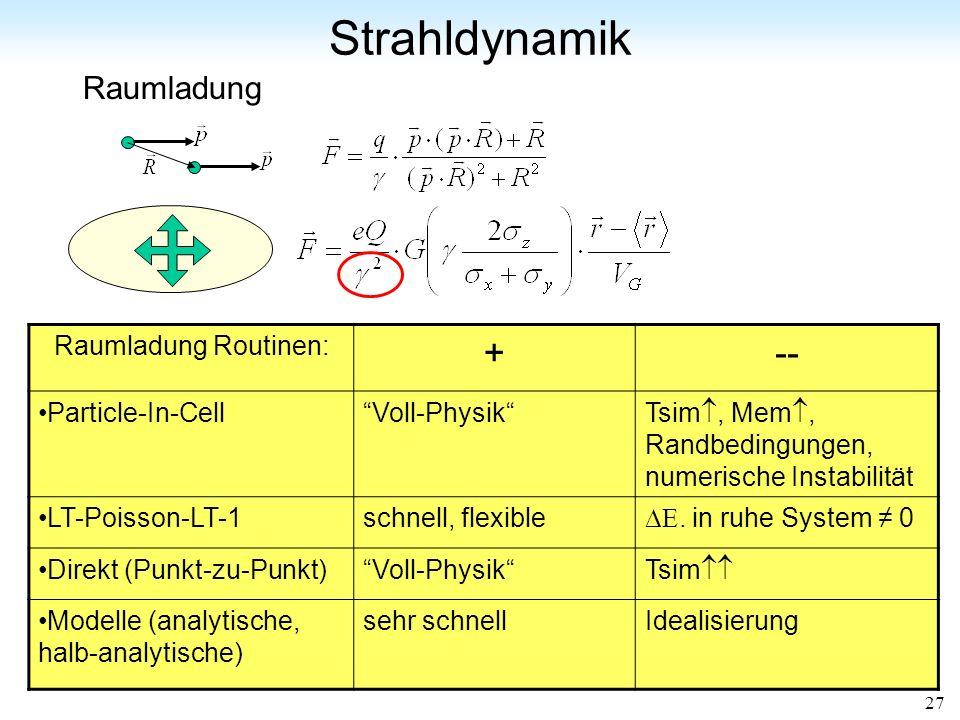 Strahldynamik + -- Raumladung Raumladung Routinen: Particle-In-Cell